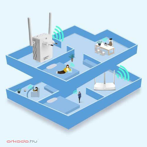 wifi erősítés lakásban