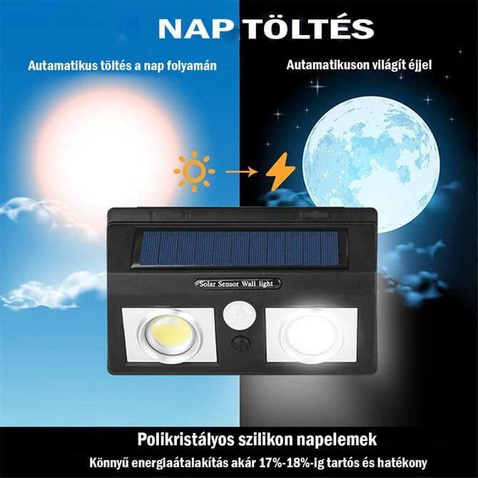 Kültéri napelemes mozgásérzékelős fali lámpa